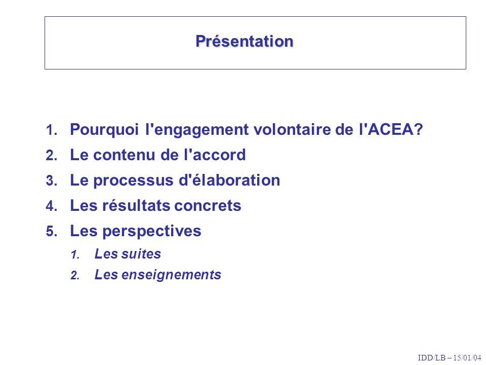 IDD/LB – 15/01/04 1.Pourquoi l engagement volontaire de l ACEA .