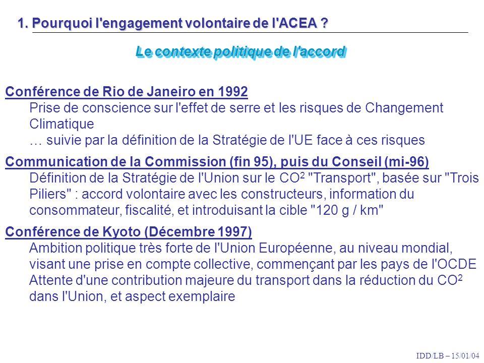 IDD/LB – 15/01/04 1. Pourquoi l engagement volontaire de l ACEA .