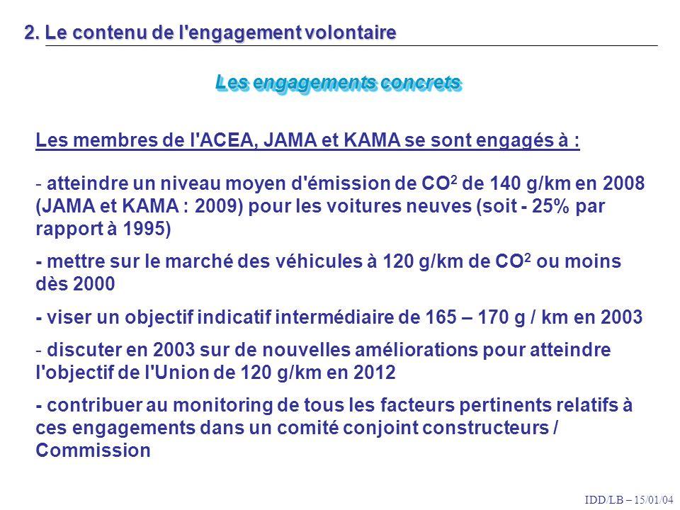 IDD/LB – 15/01/04 Les membres de l ACEA, JAMA et KAMA se sont engagés à : - atteindre un niveau moyen d émission de CO 2 de 140 g/km en 2008 (JAMA et KAMA : 2009) pour les voitures neuves (soit - 25% par rapport à 1995) - mettre sur le marché des véhicules à 120 g/km de CO 2 ou moins dès 2000 - viser un objectif indicatif intermédiaire de 165 – 170 g / km en 2003 - discuter en 2003 sur de nouvelles améliorations pour atteindre l objectif de l Union de 120 g/km en 2012 - contribuer au monitoring de tous les facteurs pertinents relatifs à ces engagements dans un comité conjoint constructeurs / Commission 2.