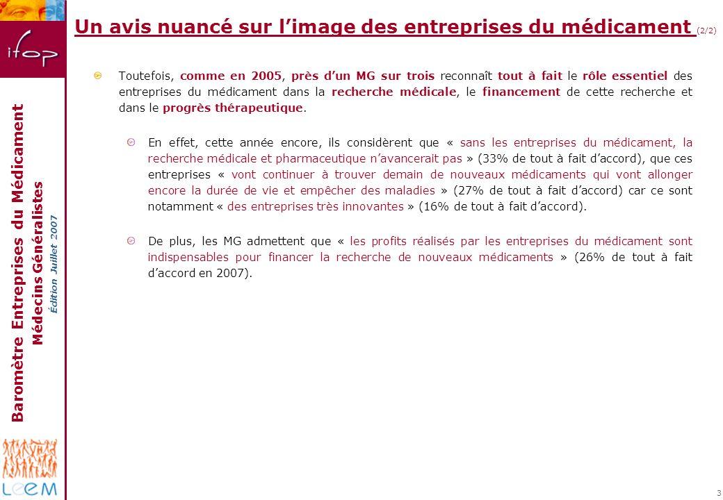 Baromètre Entreprises du Médicament Médecins Généralistes Édition Juillet 2007 3 Toutefois, comme en 2005, près dun MG sur trois reconnaît tout à fait