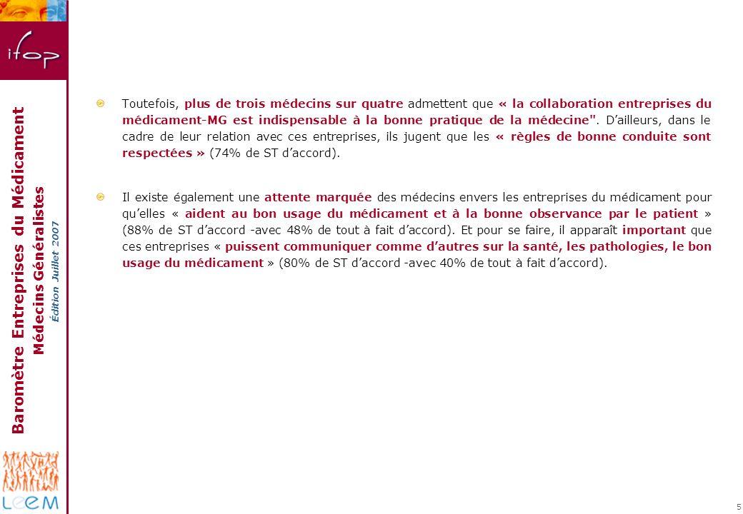 Baromètre Entreprises du Médicament Médecins Généralistes Édition Juillet 2007 5 Toutefois, plus de trois médecins sur quatre admettent que « la collaboration entreprises du médicament-MG est indispensable à la bonne pratique de la médecine .