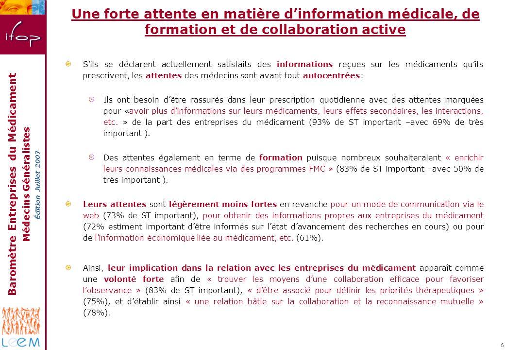 Baromètre Entreprises du Médicament Médecins Généralistes Édition Juillet 2007 6 Sils se déclarent actuellement satisfaits des informations reçues sur