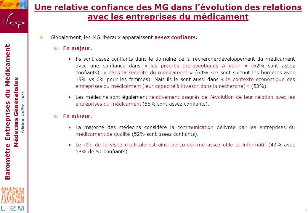 Baromètre Entreprises du Médicament Médecins Généralistes Édition Juillet 2007 7 Globalement, les MG libéraux apparaissent assez confiants.