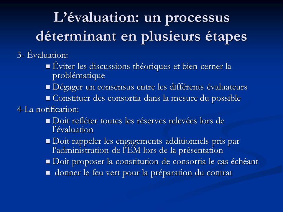 Lévaluation: un processus déterminant en plusieurs étapes 3- Évaluation: Éviter les discussions théoriques et bien cerner la problématique Éviter les discussions théoriques et bien cerner la problématique Dégager un consensus entre les différents évaluateurs Dégager un consensus entre les différents évaluateurs Constituer des consortia dans la mesure du possible Constituer des consortia dans la mesure du possible 4-La notification: Doit refléter toutes les réserves relevées lors de lévaluation Doit refléter toutes les réserves relevées lors de lévaluation Doit rappeler les engagements additionnels pris par ladministration de lEM lors de la présentation Doit rappeler les engagements additionnels pris par ladministration de lEM lors de la présentation Doit proposer la constitution de consortia le cas échéant Doit proposer la constitution de consortia le cas échéant donner le feu vert pour la préparation du contrat donner le feu vert pour la préparation du contrat