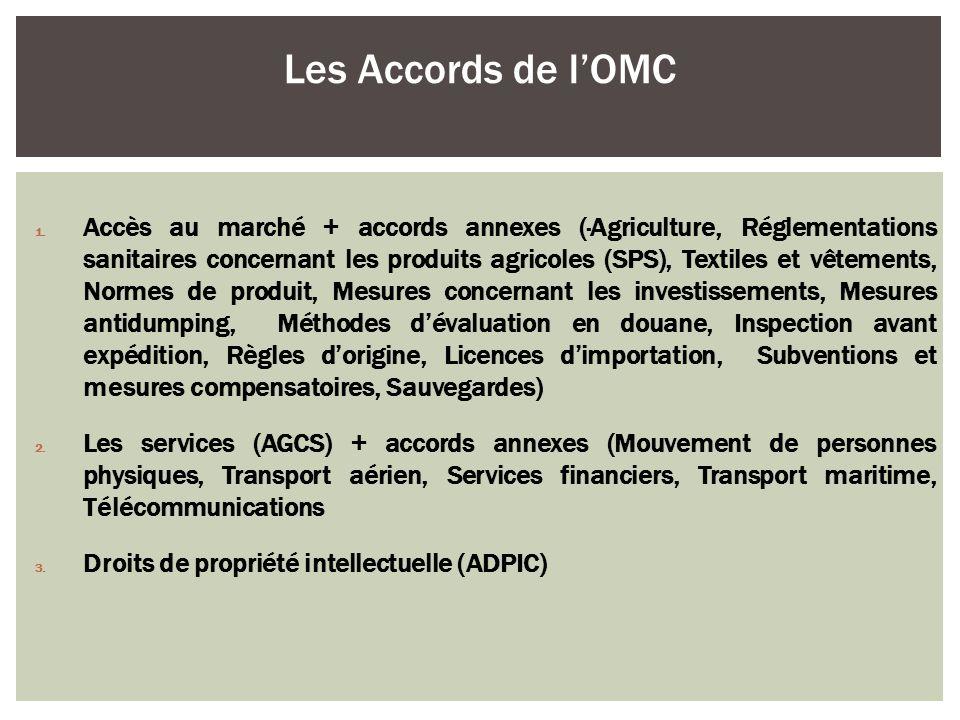1. Accès au marché + accords annexes (·Agriculture, Réglementations sanitaires concernant les produits agricoles (SPS), Textiles et vêtements, Normes