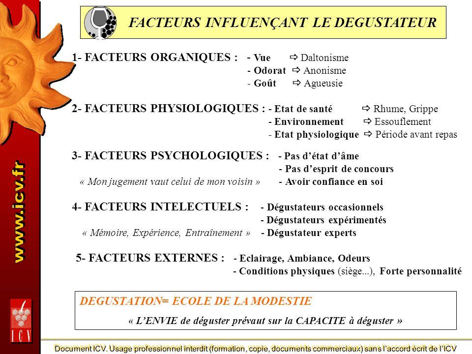 Document ICV.