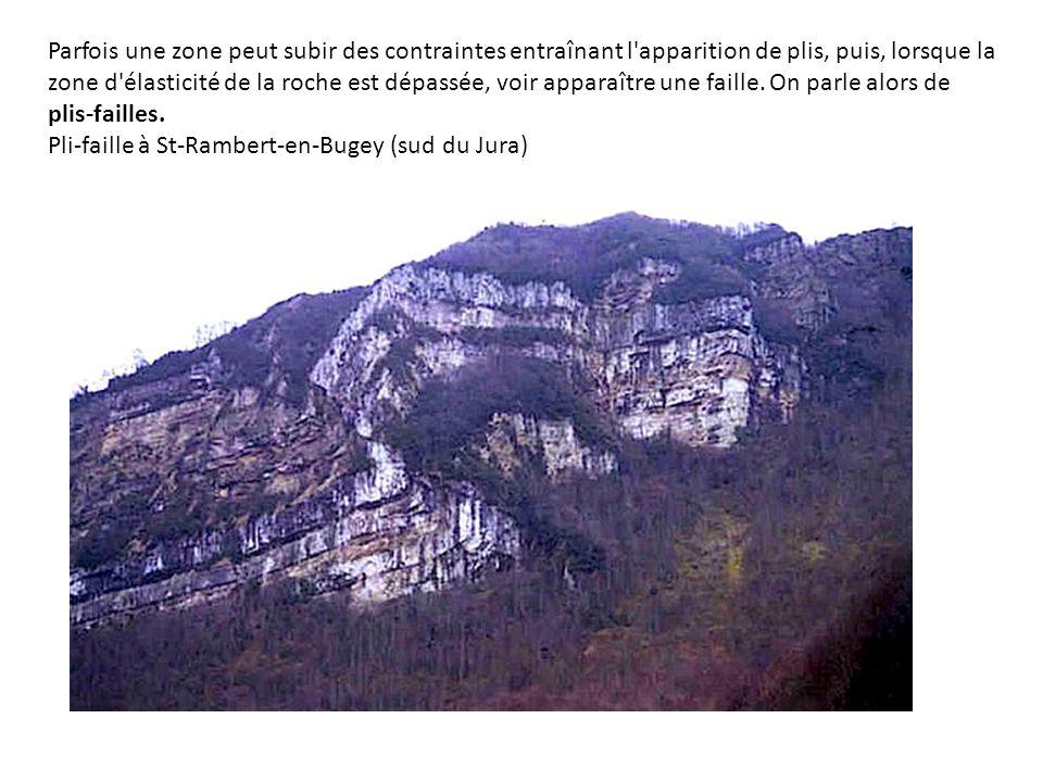 Parfois une zone peut subir des contraintes entraînant l'apparition de plis, puis, lorsque la zone d'élasticité de la roche est dépassée, voir apparaî