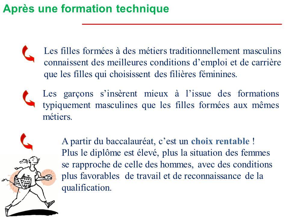Après une formation technique Les garçons sinsèrent mieux à lissue des formations typiquement masculines que les filles formées aux mêmes métiers. A p