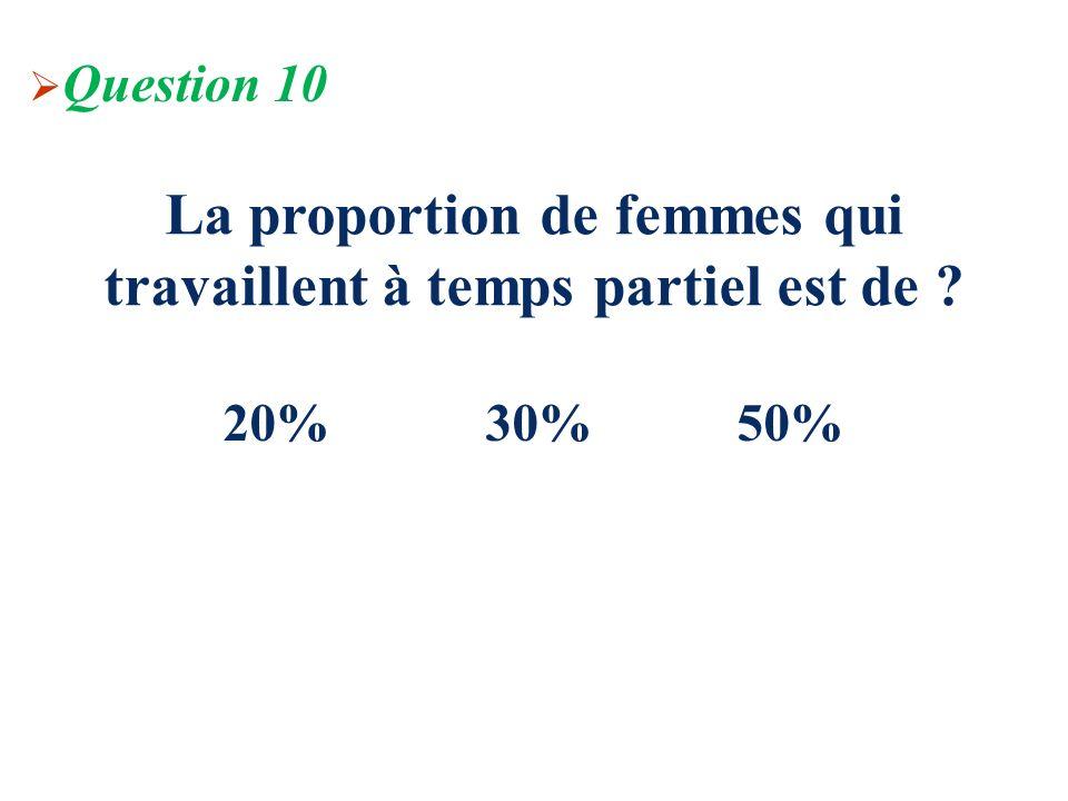 La proportion de femmes qui travaillent à temps partiel est de ? Question 10 20% 30% 50%
