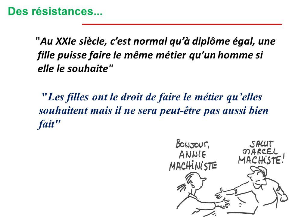 Des résistances...