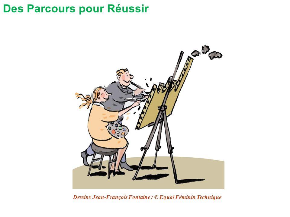 Dessins Jean-François Fontaine : © Equal Féminin Technique Des Parcours pour Réussir