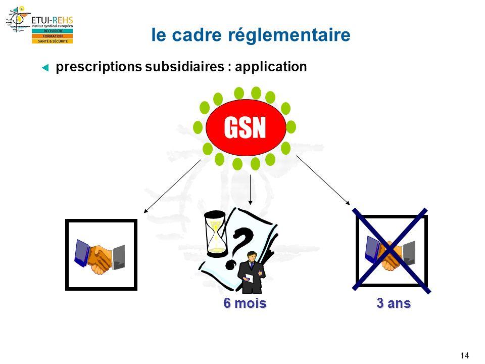 14 le cadre réglementaire prescriptions subsidiaires : application 6 mois 3 ans GSN