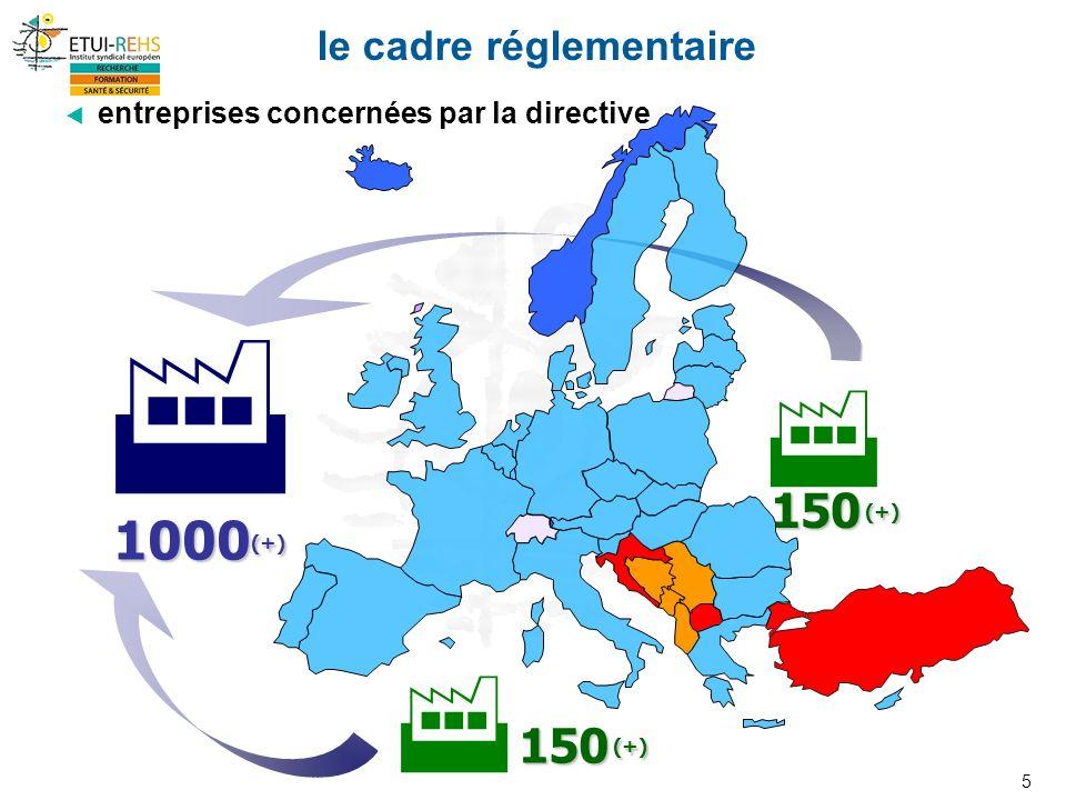 5 150 (+) 1000 (+) le cadre réglementaire entreprises concernées par la directive
