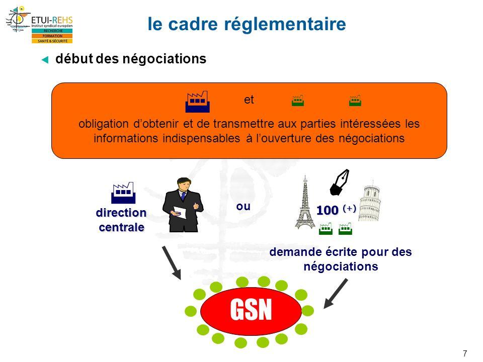 7 le cadre réglementaire début des négociations demande écrite pour des négociations direction centrale direction centrale 100 (+) et obligation dobtenir et de transmettre aux parties intéressées les informations indispensables à louverture des négociations ou GSN
