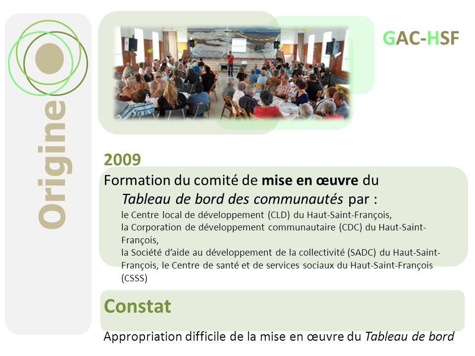 2009 Formation du comité de mise en œuvre du Tableau de bord des communautés par : le Centre local de développement (CLD) du Haut-Saint-François, la C