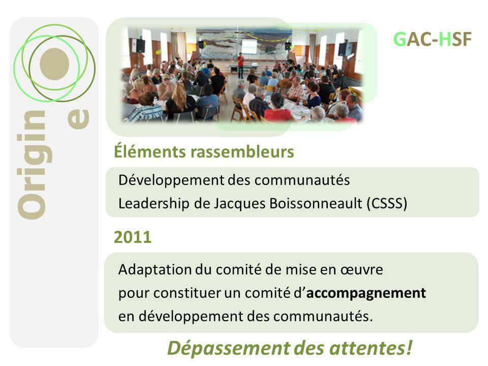 Éléments rassembleurs Développement des communautés Leadership de Jacques Boissonneault (CSSS) 2011 Adaptation du comité de mise en œuvre pour constit