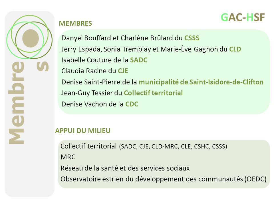 Membre s MEMBRES Danyel Bouffard et Charlène Brûlard du CSSS Jerry Espada, Sonia Tremblay et Marie-Ève Gagnon du CLD Isabelle Couture de la SADC Claud