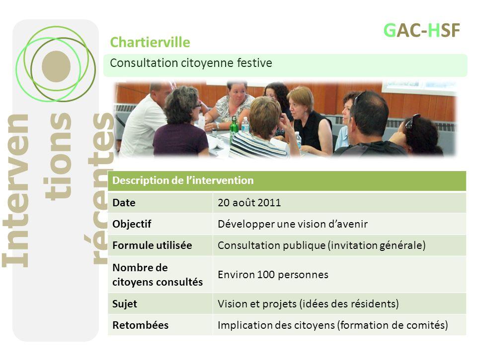 Interven tions récentes Chartierville Consultation citoyenne festive Description de lintervention Date20 août 2011 ObjectifDévelopper une vision daven