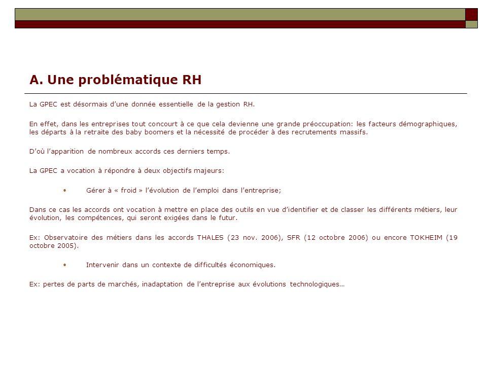 A. Une problématique RH La GPEC est désormais dune donnée essentielle de la gestion RH. En effet, dans les entreprises tout concourt à ce que cela dev