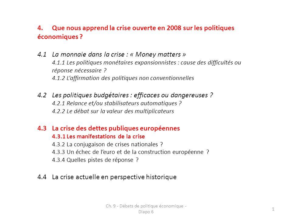 2 4.Que nous apprend la crise ouverte en 2008 sur les politiques économiques .