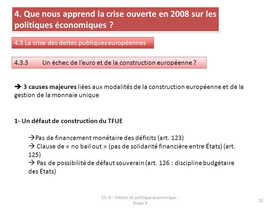 10 4. Que nous apprend la crise ouverte en 2008 sur les politiques économiques ? 4.3 La crise des dettes publiques européennes 4.3.3Un échec de leuro