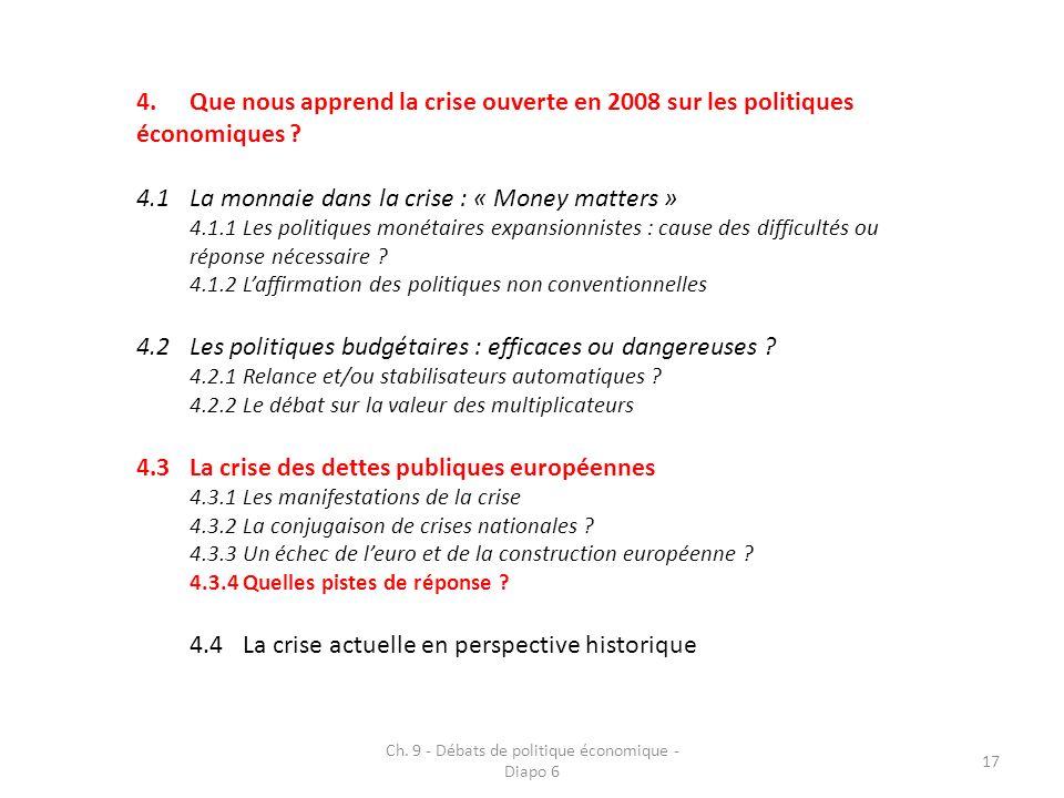 4.Que nous apprend la crise ouverte en 2008 sur les politiques économiques .