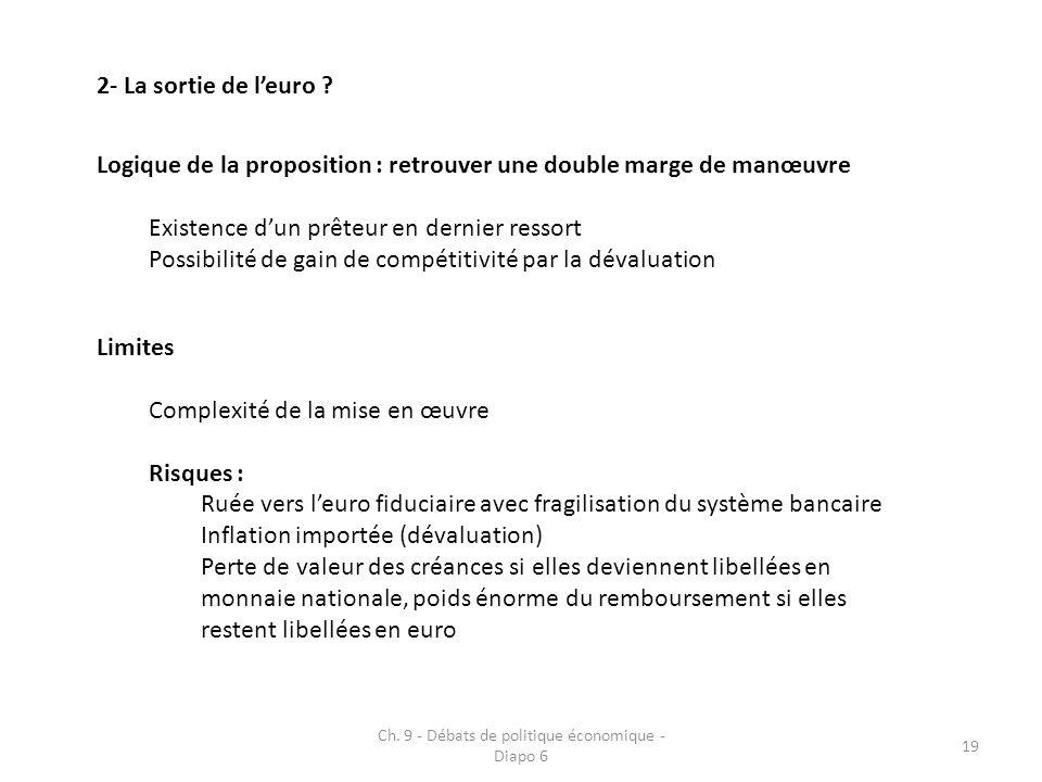 Ch. 9 - Débats de politique économique - Diapo 6 19 2- La sortie de leuro .