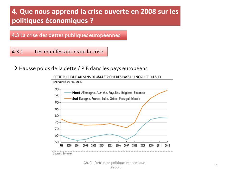 2 4. Que nous apprend la crise ouverte en 2008 sur les politiques économiques ? 4.3 La crise des dettes publiques européennes 4.3.1Les manifestations