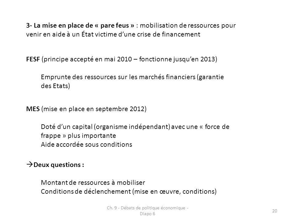 Ch. 9 - Débats de politique économique - Diapo 6 20 3- La mise en place de « pare feus » : mobilisation de ressources pour venir en aide à un État vic