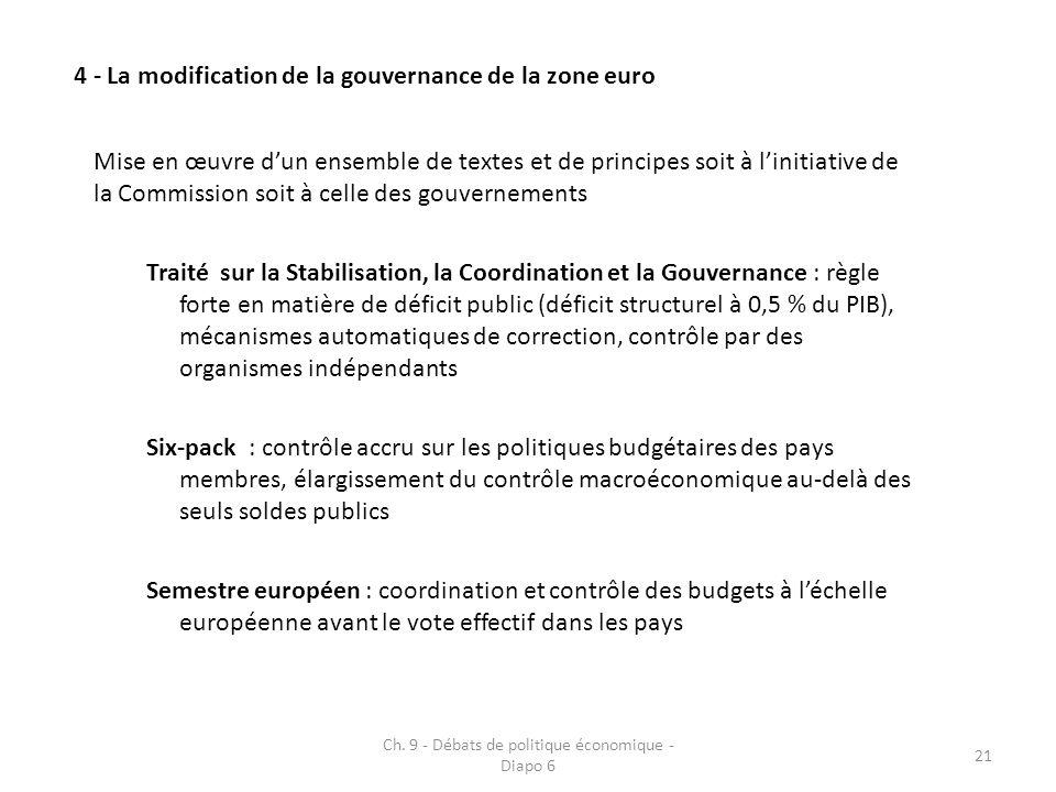 Ch. 9 - Débats de politique économique - Diapo 6 21 4 - La modification de la gouvernance de la zone euro Mise en œuvre dun ensemble de textes et de p