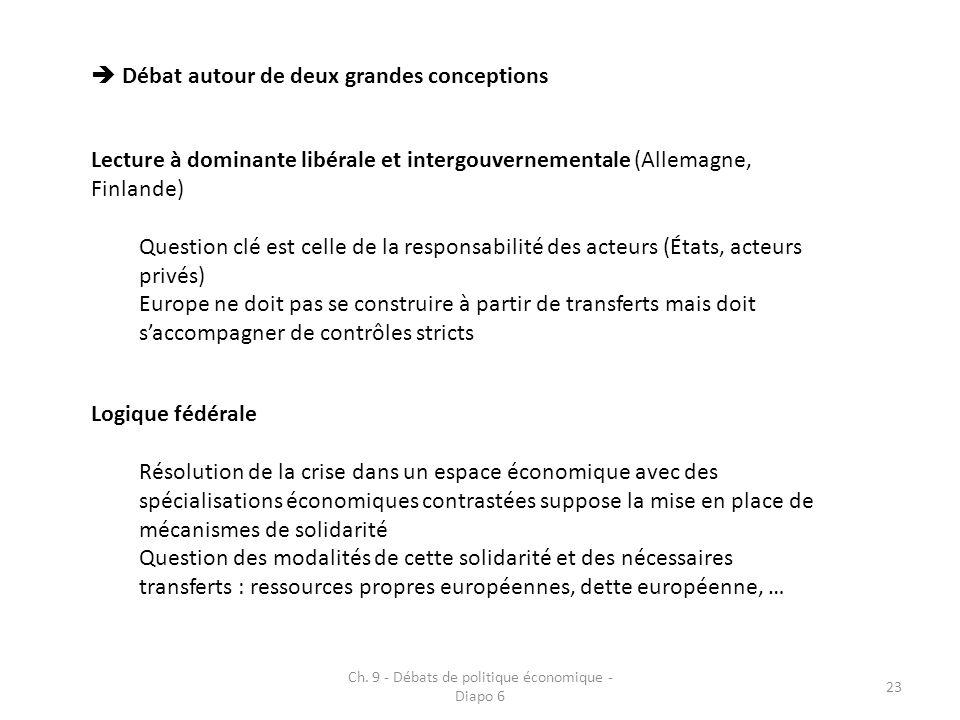Ch. 9 - Débats de politique économique - Diapo 6 23 Débat autour de deux grandes conceptions Lecture à dominante libérale et intergouvernementale (All