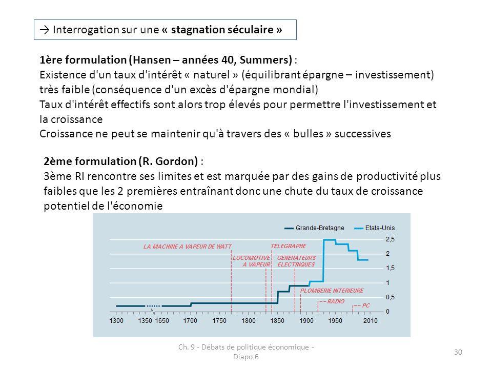 Ch. 9 - Débats de politique économique - Diapo 6 30 Interrogation sur une « stagnation séculaire » 1ère formulation (Hansen – années 40, Summers) : Ex