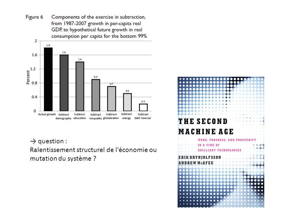 question : Ralentissement structurel de l économie ou mutation du système