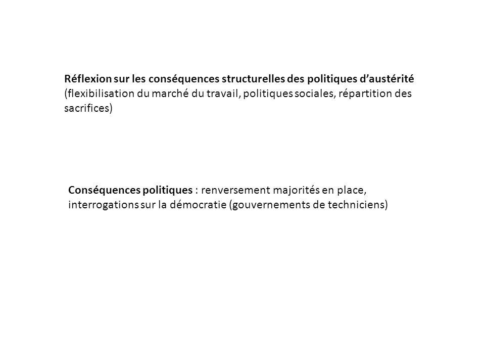 Réflexion sur les conséquences structurelles des politiques daustérité (flexibilisation du marché du travail, politiques sociales, répartition des sacrifices) Conséquences politiques : renversement majorités en place, interrogations sur la démocratie (gouvernements de techniciens)