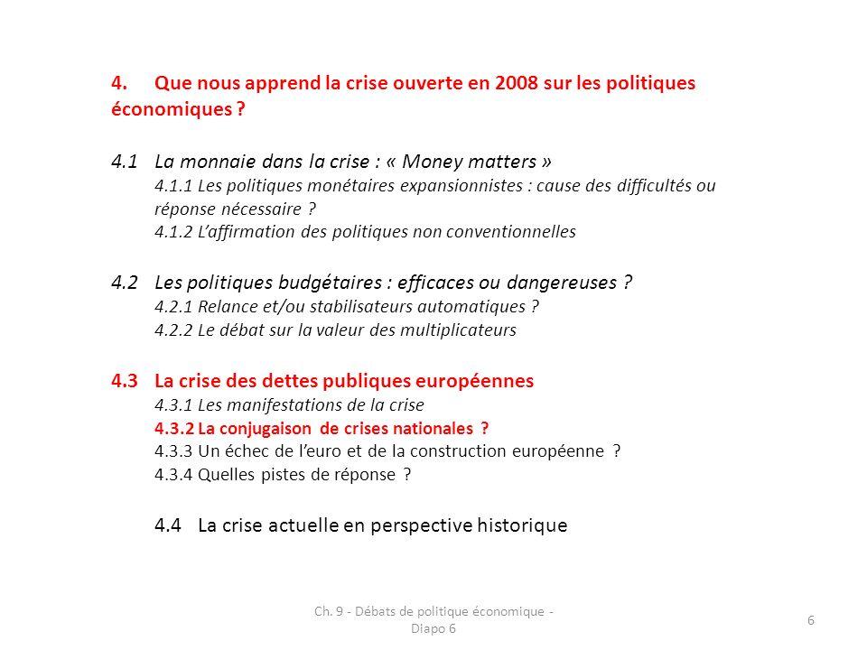 4.Que nous apprend la crise ouverte en 2008 sur les politiques économiques ? 4.1La monnaie dans la crise : « Money matters » 4.1.1Les politiques monét