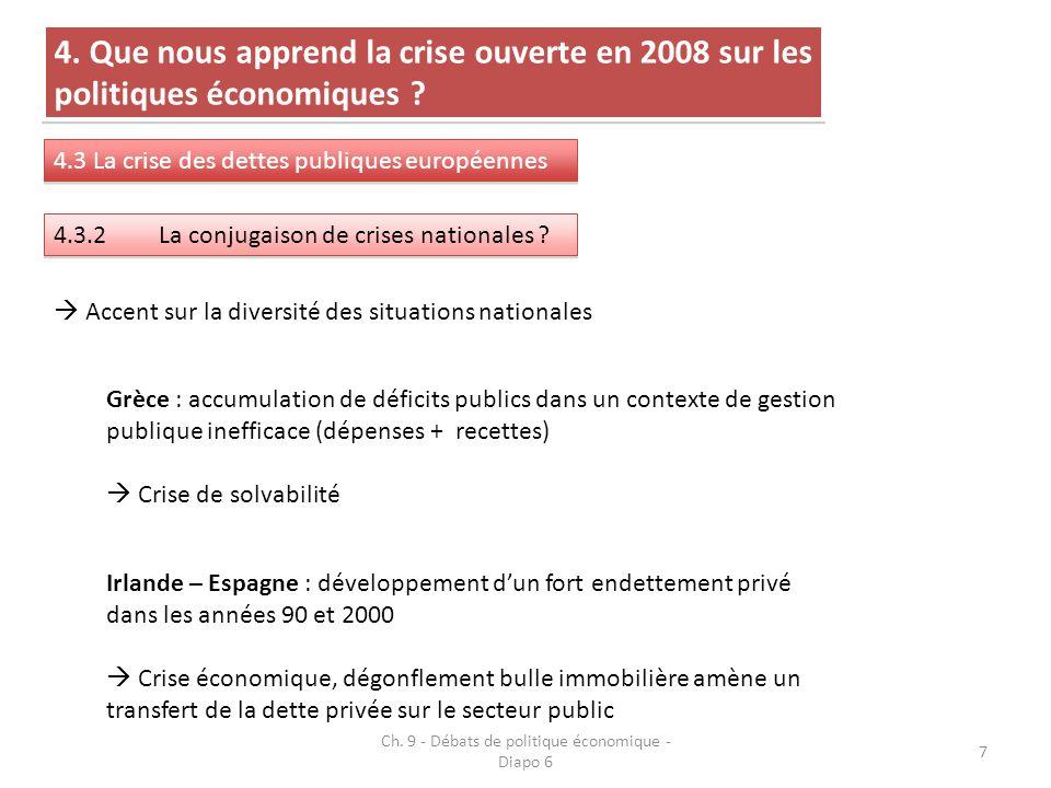 7 4. Que nous apprend la crise ouverte en 2008 sur les politiques économiques ? 4.3 La crise des dettes publiques européennes 4.3.2La conjugaison de c