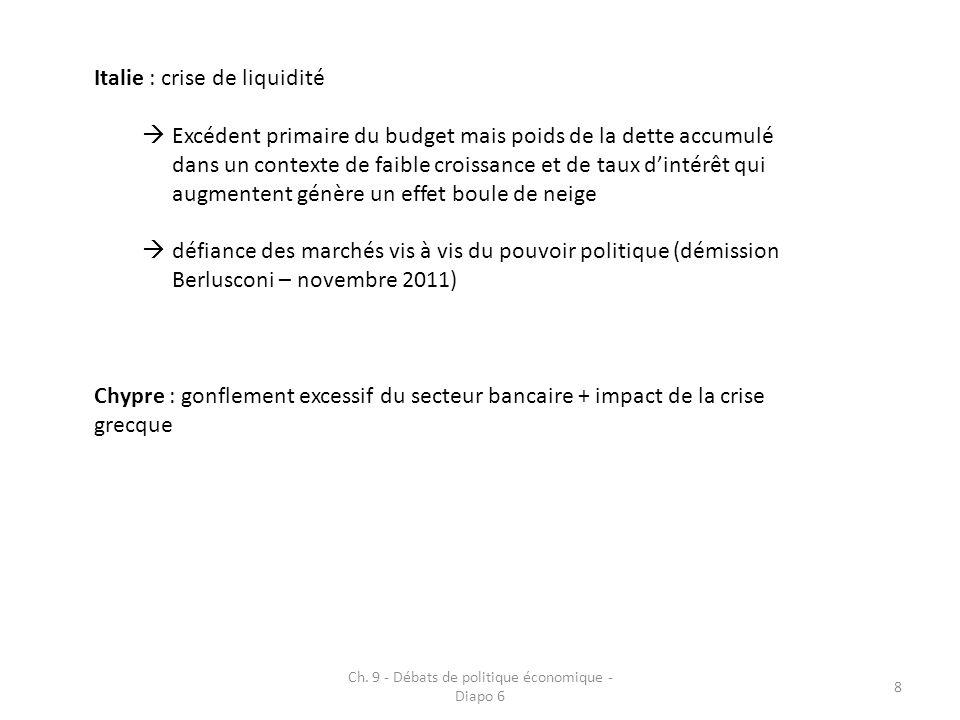 Ch. 9 - Débats de politique économique - Diapo 6 8 Italie : crise de liquidité Excédent primaire du budget mais poids de la dette accumulé dans un con