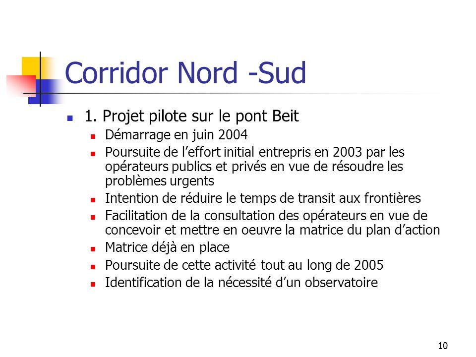 10 Corridor Nord -Sud 1. Projet pilote sur le pont Beit Démarrage en juin 2004 Poursuite de leffort initial entrepris en 2003 par les opérateurs publi