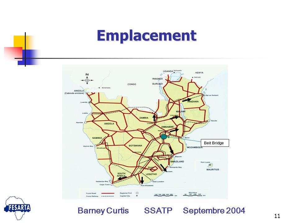 11 Emplacement Barney Curtis SSATP Septembre 2004 Beit Bridge