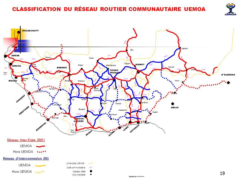 19 Capitale dEtat Ville Importante Limite zone UEMOA Réseau Inter-Etats (RIE) UEMOA Hors UEMOA Réseau dinterconnexion (RI) UEMOA Hors UEMOA Code commu