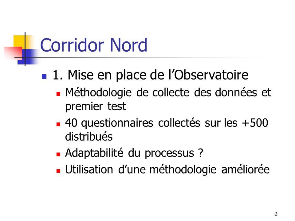 2 Corridor Nord 1. Mise en place de lObservatoire Méthodologie de collecte des données et premier test 40 questionnaires collectés sur les +500 distri