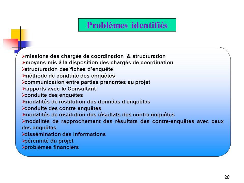20 missions des chargés de coordination & structuration moyens mis à la disposition des chargés de coordination structuration des fiches denquête méth