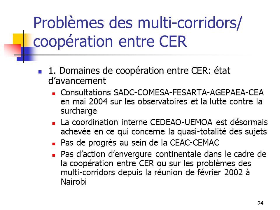 24 Problèmes des multi-corridors/ coopération entre CER 1. Domaines de coopération entre CER: état davancement Consultations SADC-COMESA-FESARTA-AGEPA
