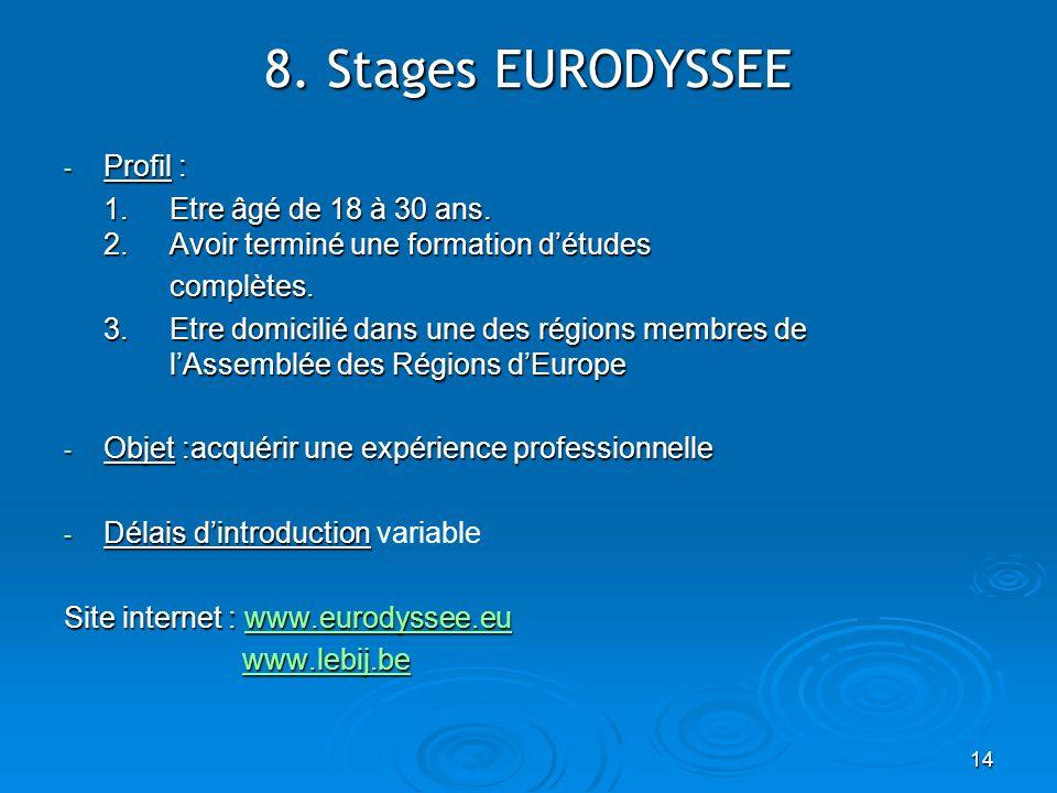 14 8. Stages EURODYSSEE - Profil : 1. Etre âgé de 18 à 30 ans. 2. Avoir terminé une formation détudes complètes. complètes. 3. Etre domicilié dans une