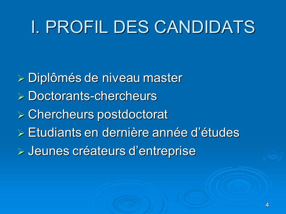 4 I. PROFIL DES CANDIDATS Diplômés de niveau master Diplômés de niveau master Doctorants-chercheurs Doctorants-chercheurs Chercheurs postdoctorat Cher