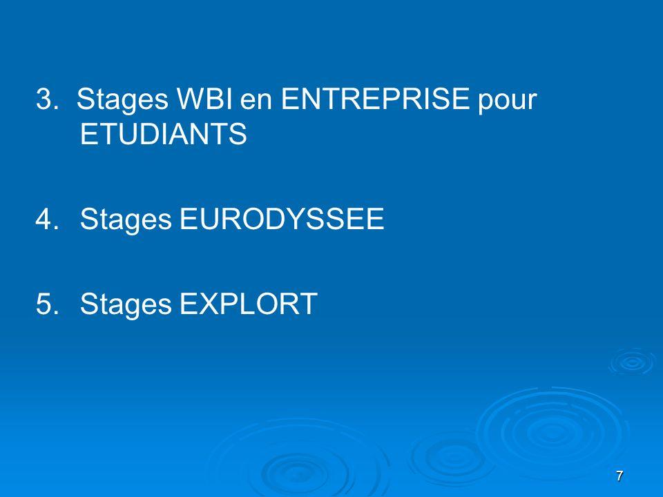 7 3. Stages WBI en ENTREPRISE pour ETUDIANTS 4.Stages EURODYSSEE 5.Stages EXPLORT