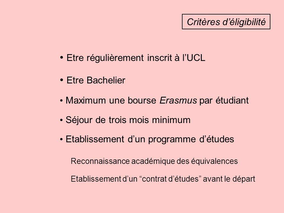 Etre régulièrement inscrit à lUCL Etre Bachelier Maximum une bourse Erasmus par étudiant Séjour de trois mois minimum Etablissement dun programme détudes Reconnaissance académique des équivalences Etablissement dun contrat détudes avant le départ Critères déligibilité