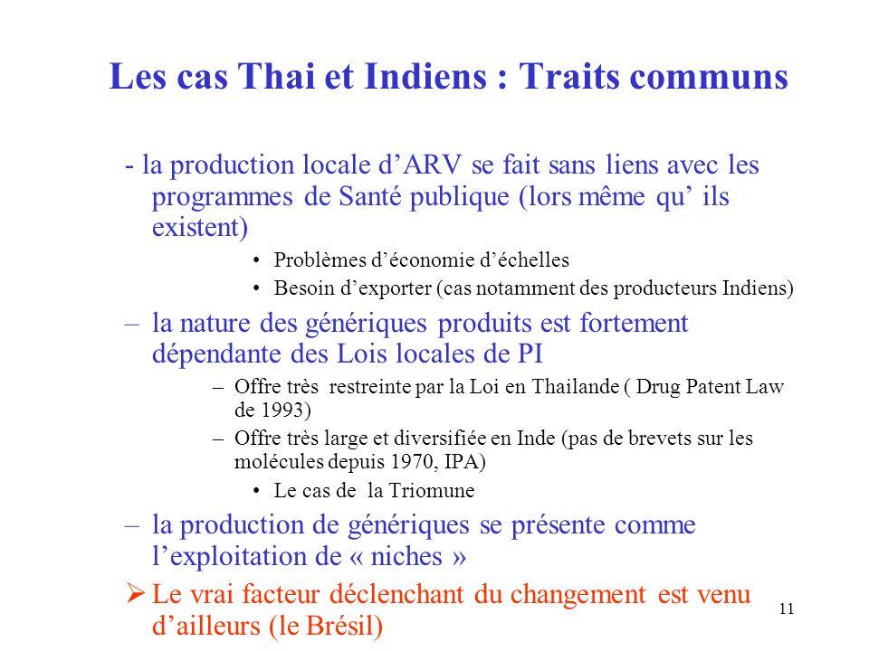 11 Les cas Thai et Indiens : Traits communs - la production locale dARV se fait sans liens avec les programmes de Santé publique (lors même qu ils existent) Problèmes déconomie déchelles Besoin dexporter (cas notamment des producteurs Indiens) –la nature des génériques produits est fortement dépendante des Lois locales de PI –Offre très restreinte par la Loi en Thailande ( Drug Patent Law de 1993) –Offre très large et diversifiée en Inde (pas de brevets sur les molécules depuis 1970, IPA) Le cas de la Triomune –la production de génériques se présente comme lexploitation de « niches » Le vrai facteur déclenchant du changement est venu dailleurs (le Brésil)