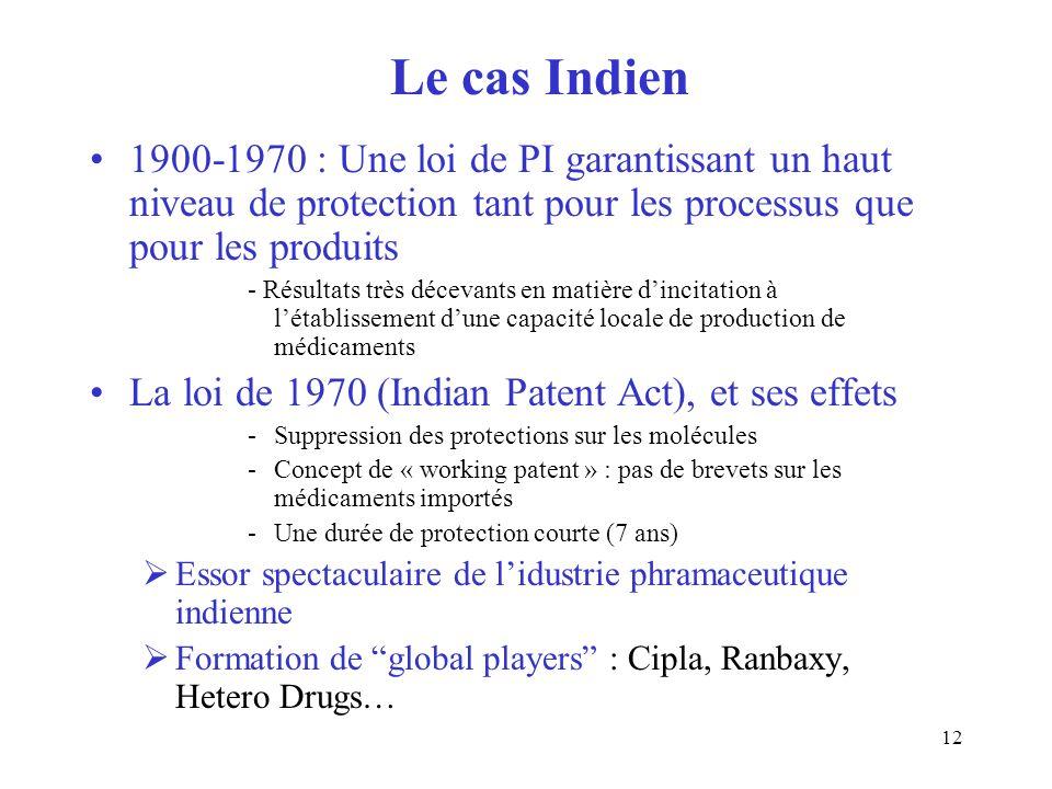 12 Le cas Indien 1900-1970 : Une loi de PI garantissant un haut niveau de protection tant pour les processus que pour les produits - Résultats très décevants en matière dincitation à létablissement dune capacité locale de production de médicaments La loi de 1970 (Indian Patent Act), et ses effets -Suppression des protections sur les molécules -Concept de « working patent » : pas de brevets sur les médicaments importés -Une durée de protection courte (7 ans) Essor spectaculaire de lidustrie phramaceutique indienne Formation de global players : Cipla, Ranbaxy, Hetero Drugs…