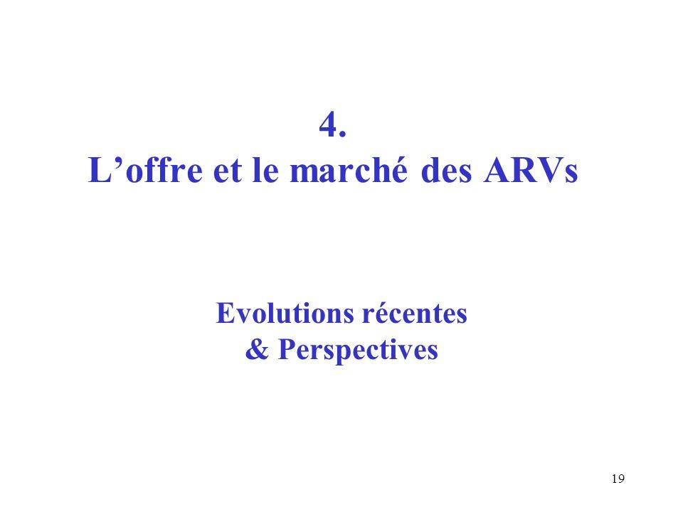 19 4. Loffre et le marché des ARVs Evolutions récentes & Perspectives